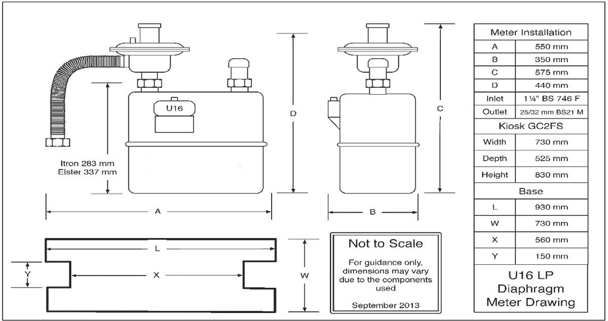 U16 Gas Meter Example Descriptions Physical Sizes Plus Diagrams